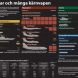 Informationsgrafik över Rysslands militära situation, illustratör Per Thorneus.